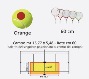 Attività promozionale Orange